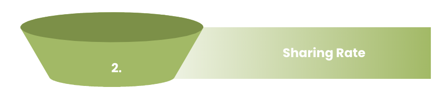 funnel metrics deel 2